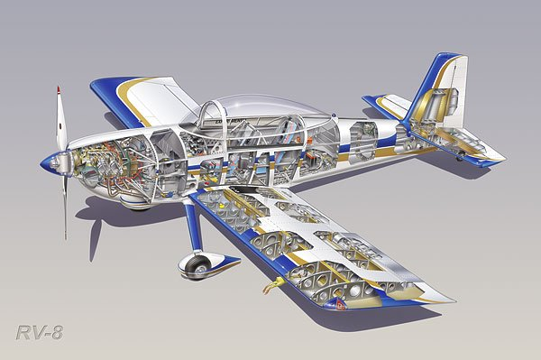Dji Phantom 3 Standard Gps Drone Rtf as well Internal  bustion engine moreover Feast Your Eyes On These Rare Aircraft Cutaway Drawings together with Republic P 47 Thunderbolt besides Making Whirligigs. on diagram of propeller plane